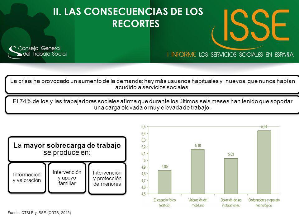 II. LAS CONSECUENCIAS DE LOS RECORTES