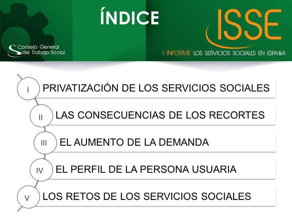 ÍNDICE I II III IV V PRIVATIZACIÓN DE LOS SERVICIOS SOCIALES