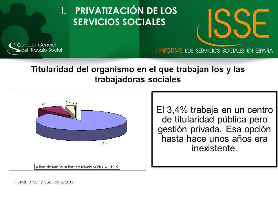 PRIVATIZACIÓN DE LOS SERVICIOS SOCIALES