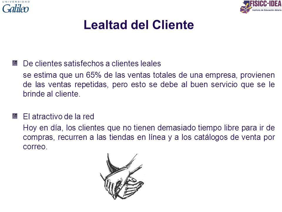 Lealtad del Cliente De clientes satisfechos a clientes leales
