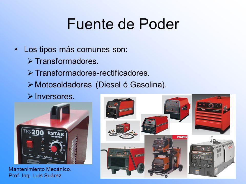Fuente de Poder Los tipos más comunes son: Transformadores.