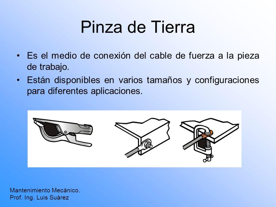 Pinza de TierraEs el medio de conexión del cable de fuerza a la pieza de trabajo.