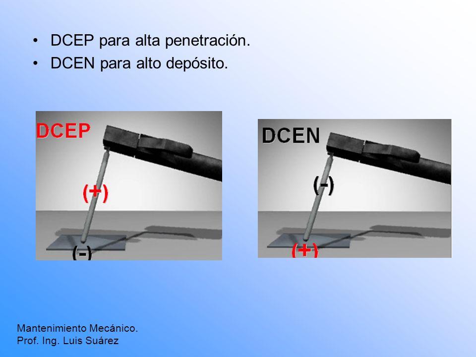 DCEP para alta penetración. DCEN para alto depósito.