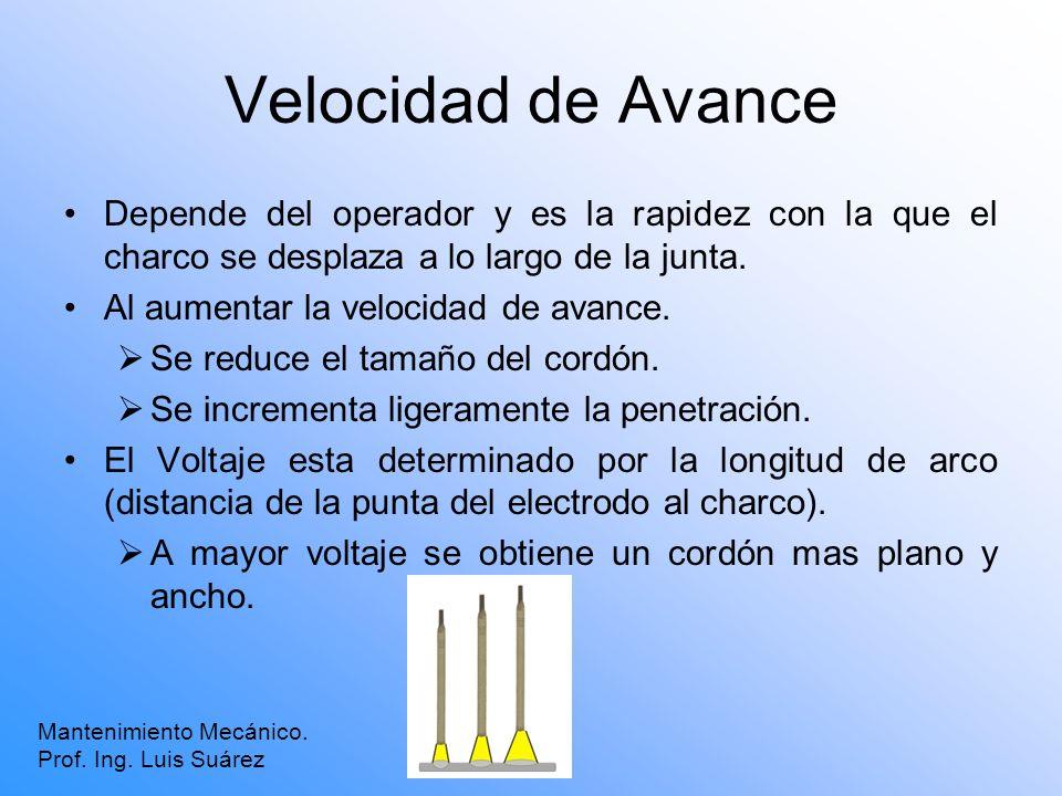 Velocidad de AvanceDepende del operador y es la rapidez con la que el charco se desplaza a lo largo de la junta.
