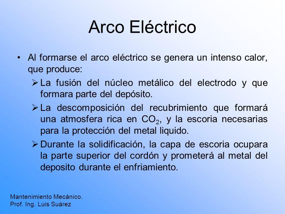 Arco Eléctrico Al formarse el arco eléctrico se genera un intenso calor, que produce: