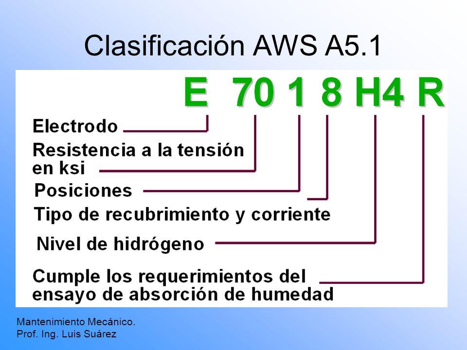 Clasificación AWS A5.1 Mantenimiento Mecánico. Prof. Ing. Luis Suárez