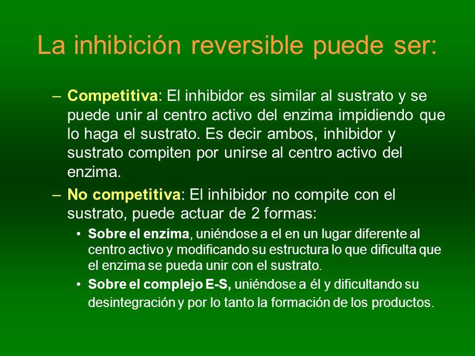 La inhibición reversible puede ser: