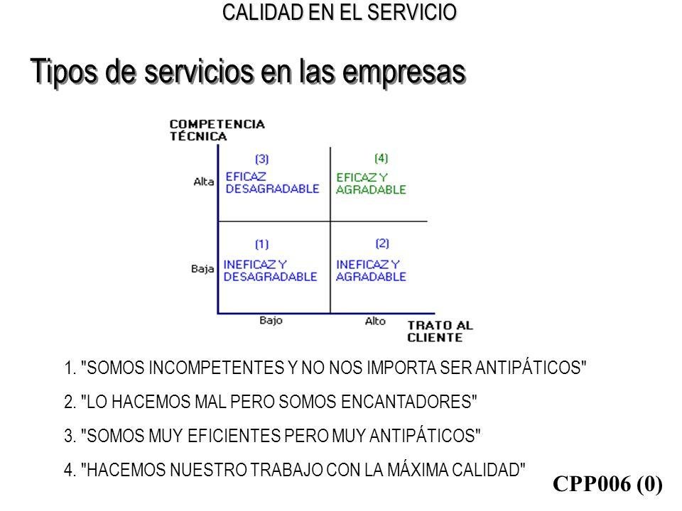 Tipos de servicios en las empresas