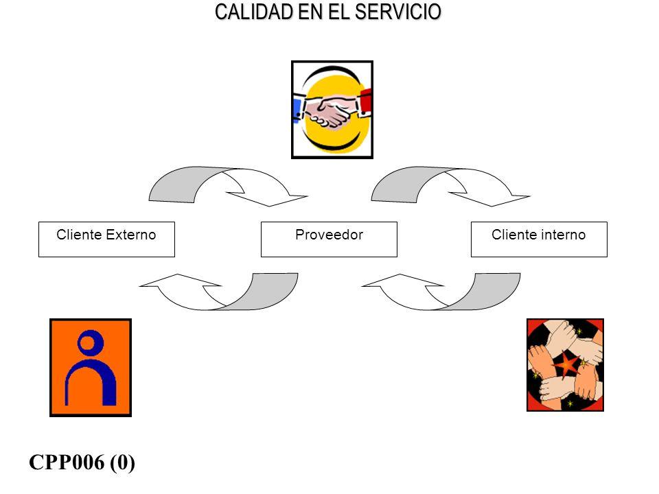 CPP006 (0) Cliente Externo Proveedor Cliente interno Satisfactores