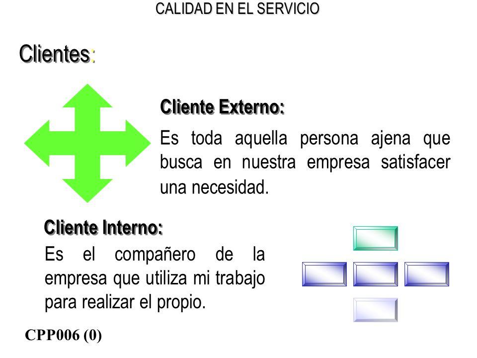 Clientes: Cliente Externo: