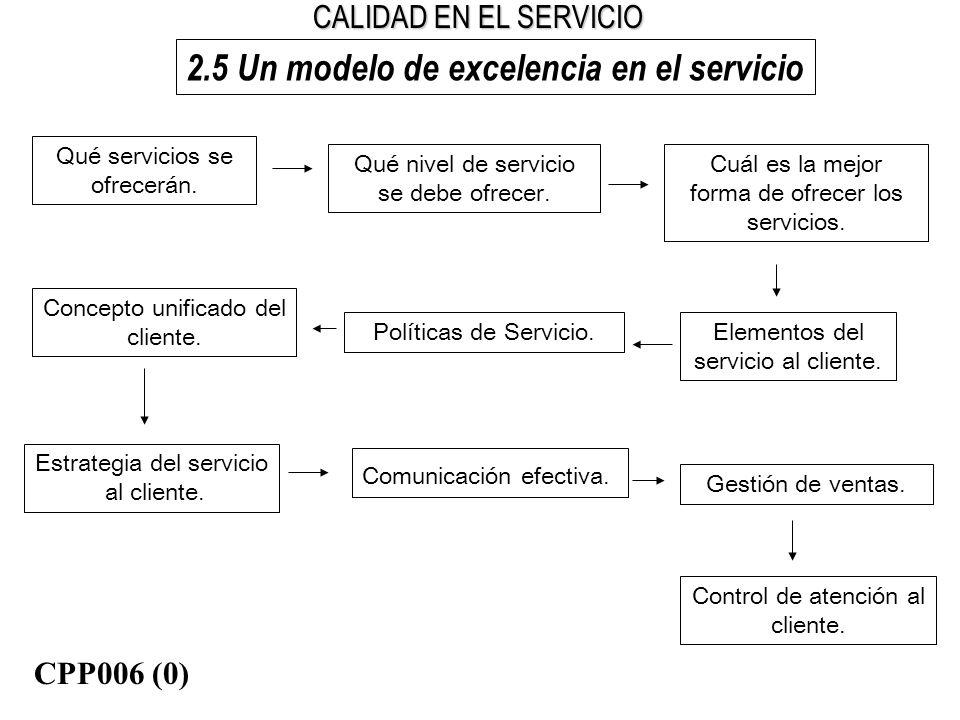 2.5 Un modelo de excelencia en el servicio