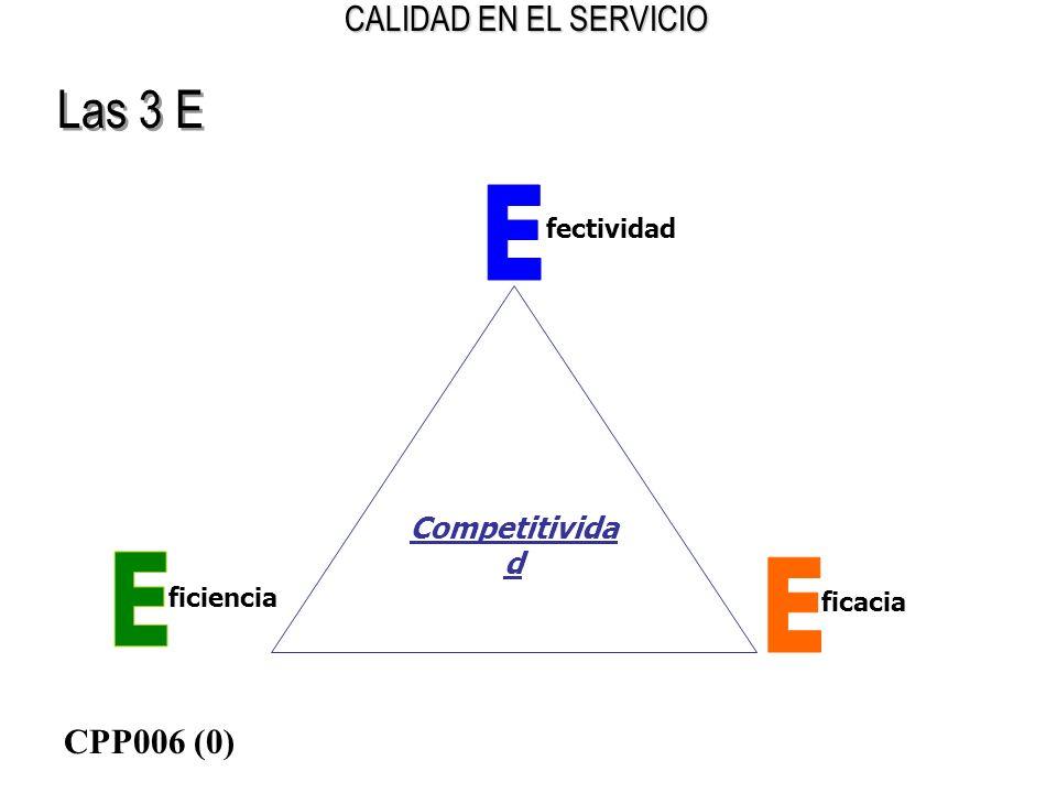 Las 3 E Competitividad ficacia E fectividad ficiencia CPP006 (0)