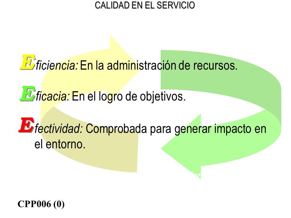 E E E ficiencia: En la administración de recursos.