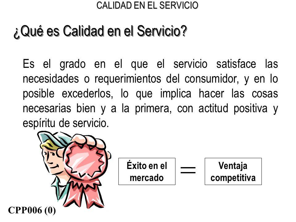 ¿Qué es Calidad en el Servicio