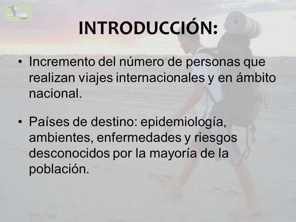 INTRODUCCIÓN: Incremento del número de personas que realizan viajes internacionales y en ámbito nacional.