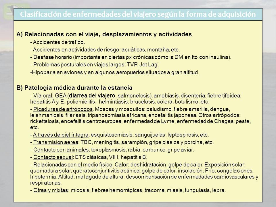 Clasificación de enfermedades del viajero según la forma de adquisición