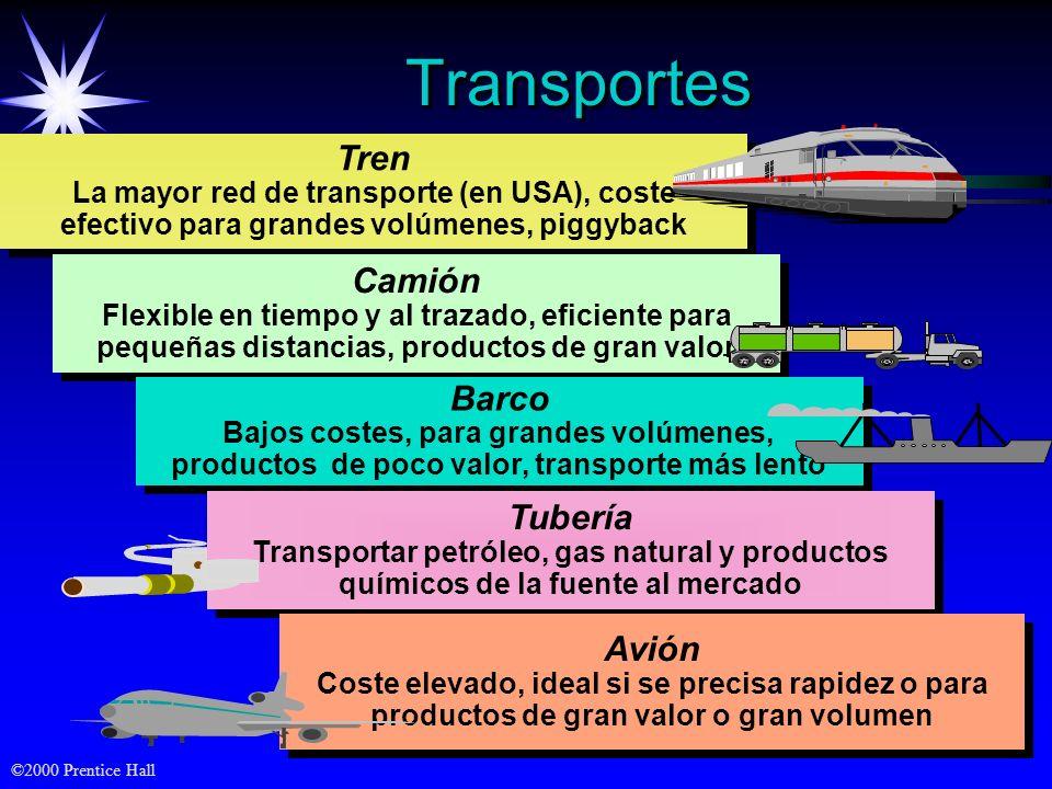 Transportes Tren Camión Barco Tubería Avión