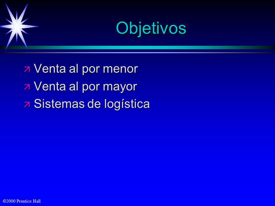 Objetivos Venta al por menor Venta al por mayor Sistemas de logística