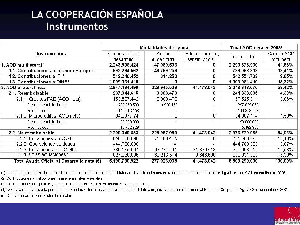 LA COOPERACIÓN ESPAÑOLA
