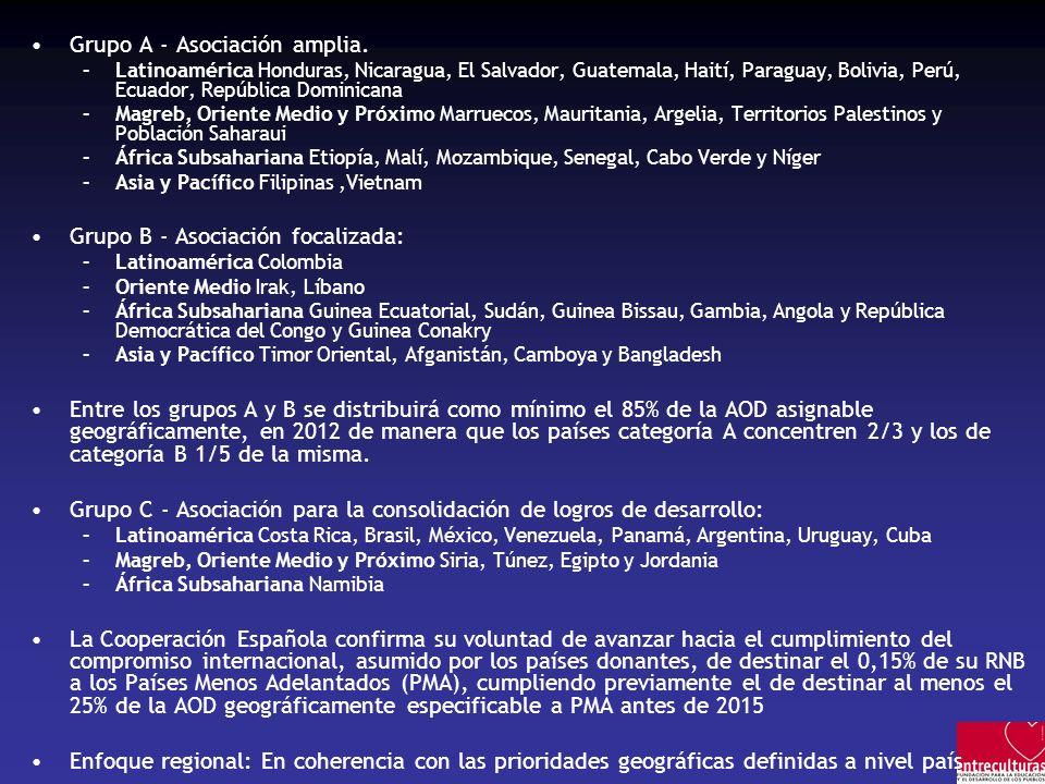 Grupo A - Asociación amplia.