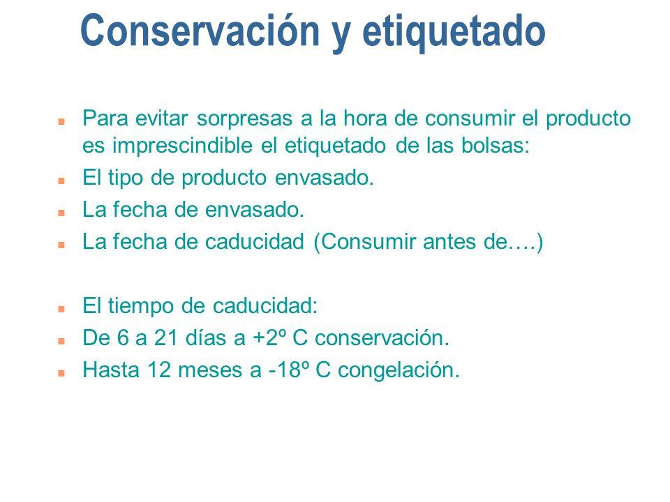 Conservación y etiquetado