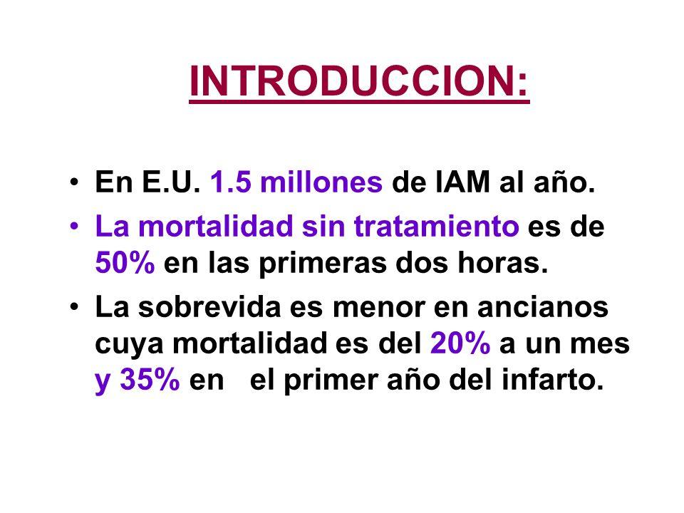INTRODUCCION: En E.U. 1.5 millones de IAM al año.