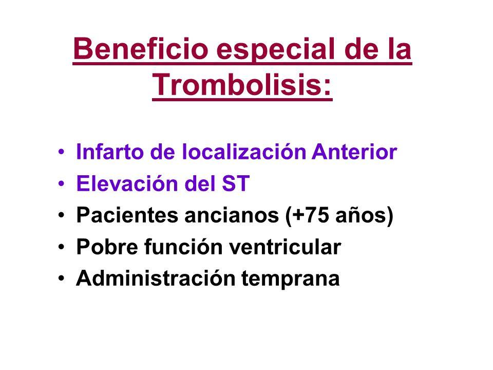 Beneficio especial de la Trombolisis: