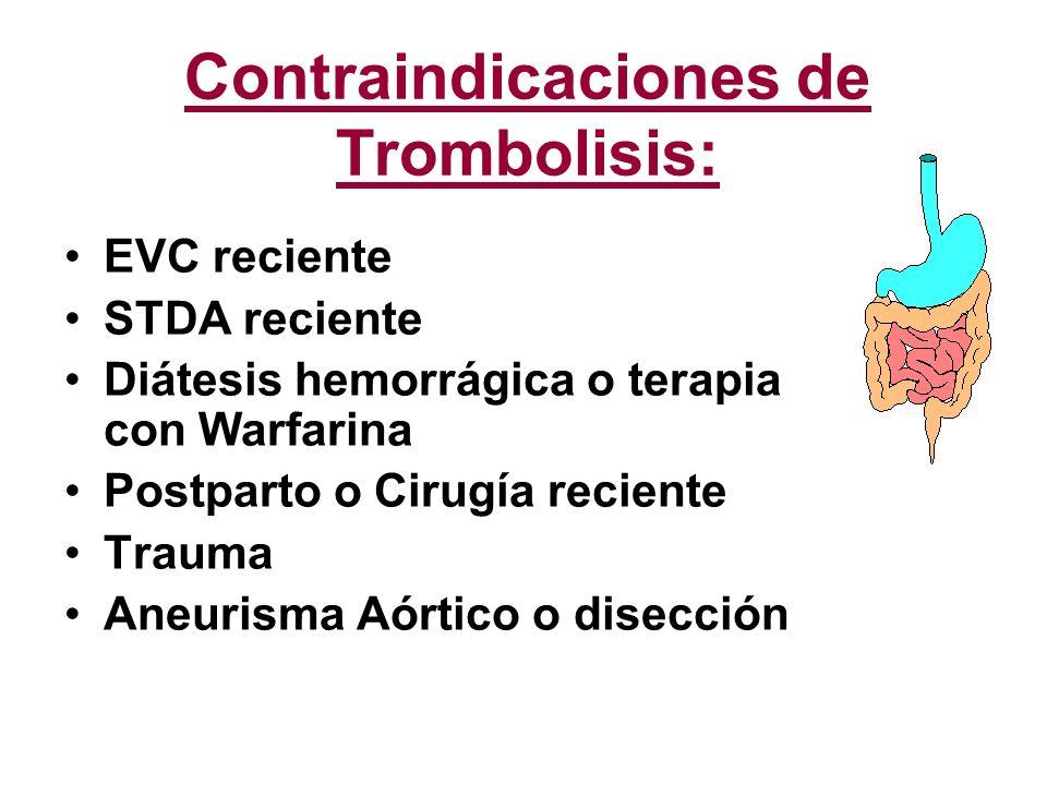 Contraindicaciones de Trombolisis: