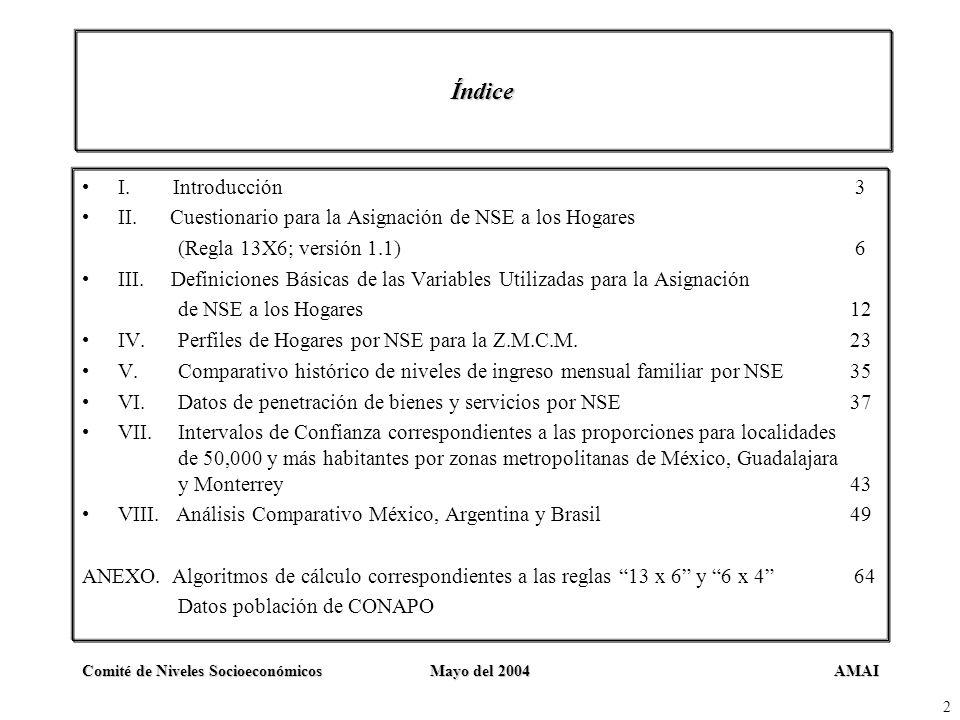 Índice I. Introducción 3. II. Cuestionario para la Asignación de NSE a los Hogares.