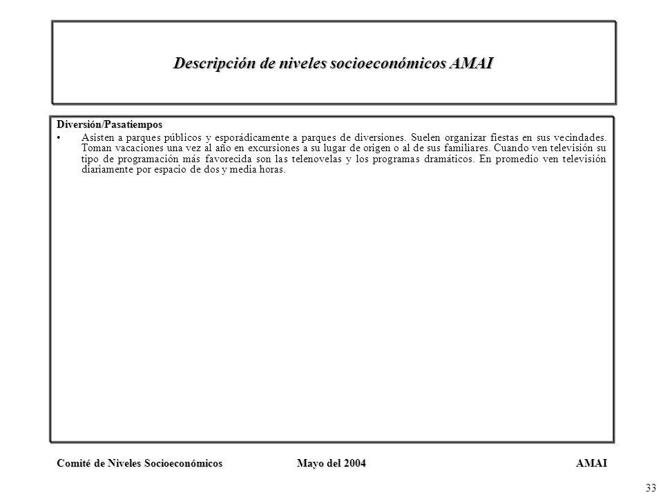 Descripción de niveles socioeconómicos AMAI