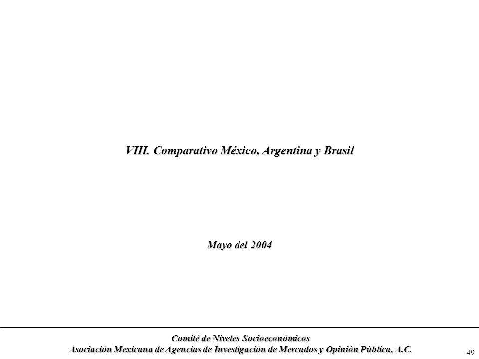 VIII. Comparativo México, Argentina y Brasil