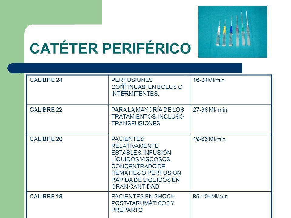 CATÉTER PERIFÉRICO CALIBRE 24