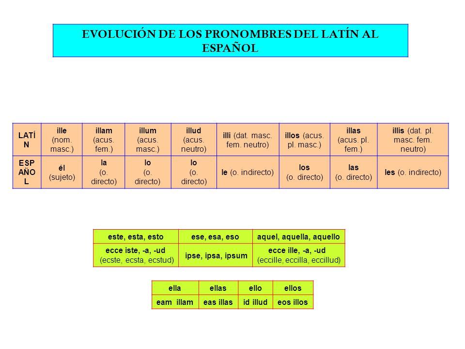 EVOLUCIÓN DE LOS PRONOMBRES DEL LATÍN AL ESPAÑOL