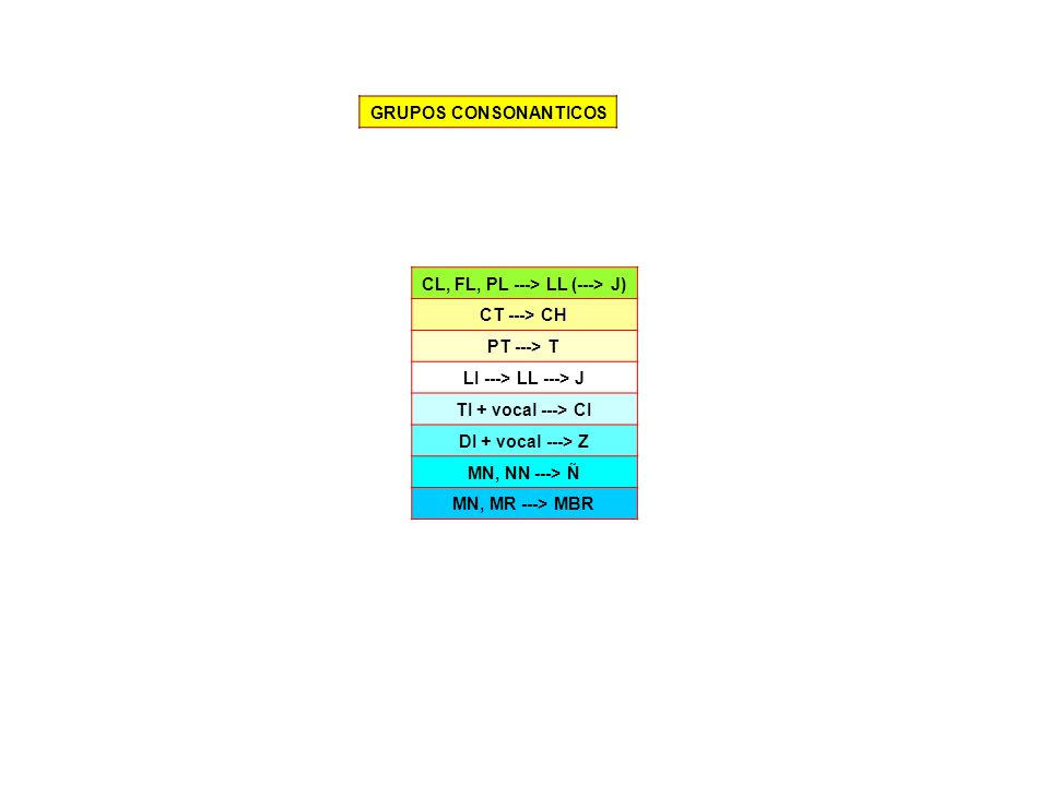 CL, FL, PL ---> LL (---> J)