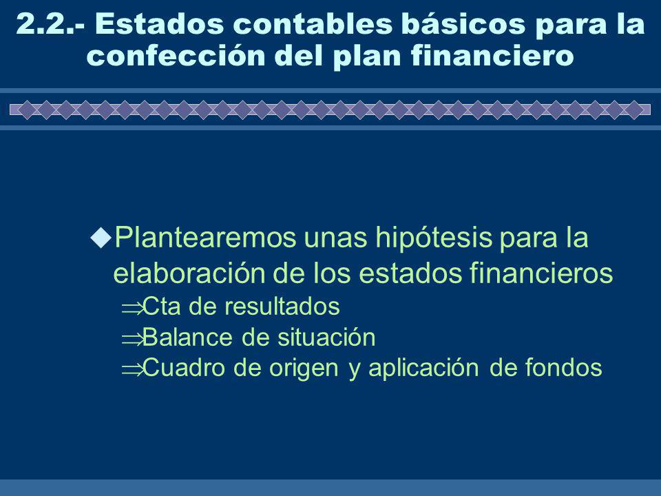 2.2.- Estados contables básicos para la confección del plan financiero