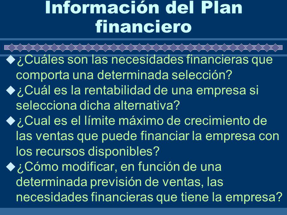 Información del Plan financiero