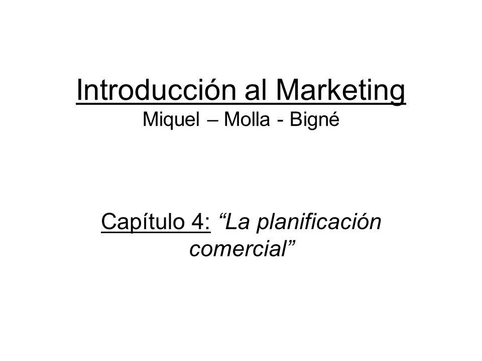 Introducción al Marketing Miquel – Molla - Bigné