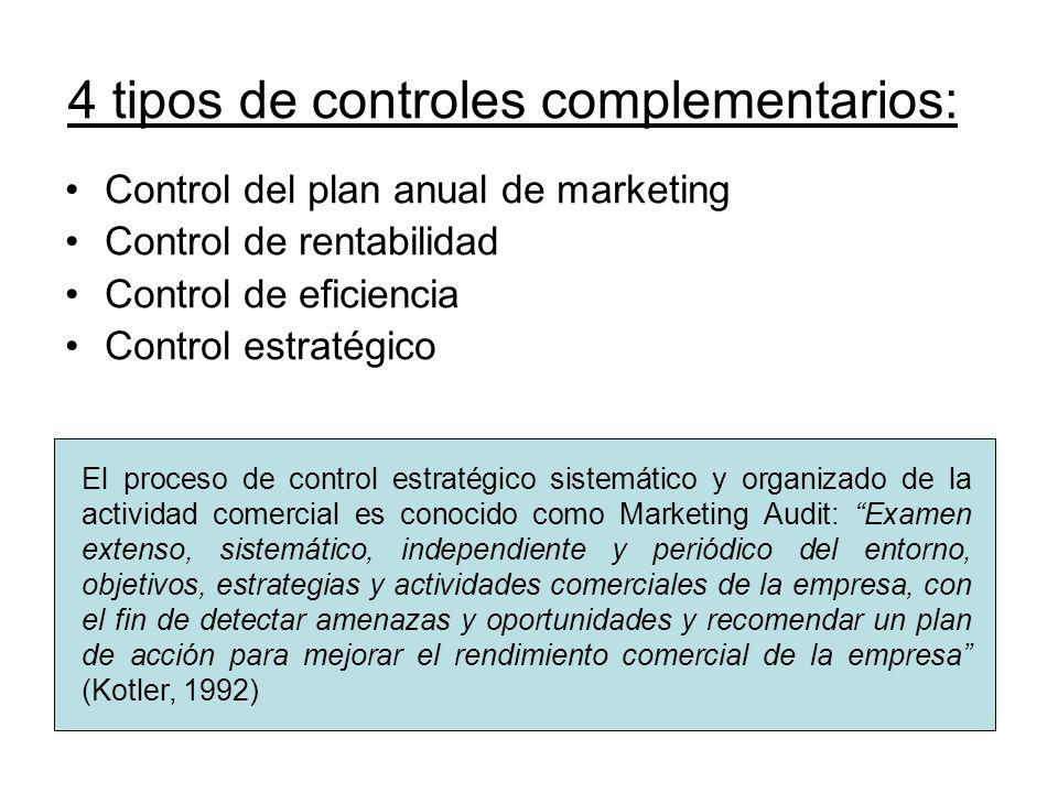 4 tipos de controles complementarios: