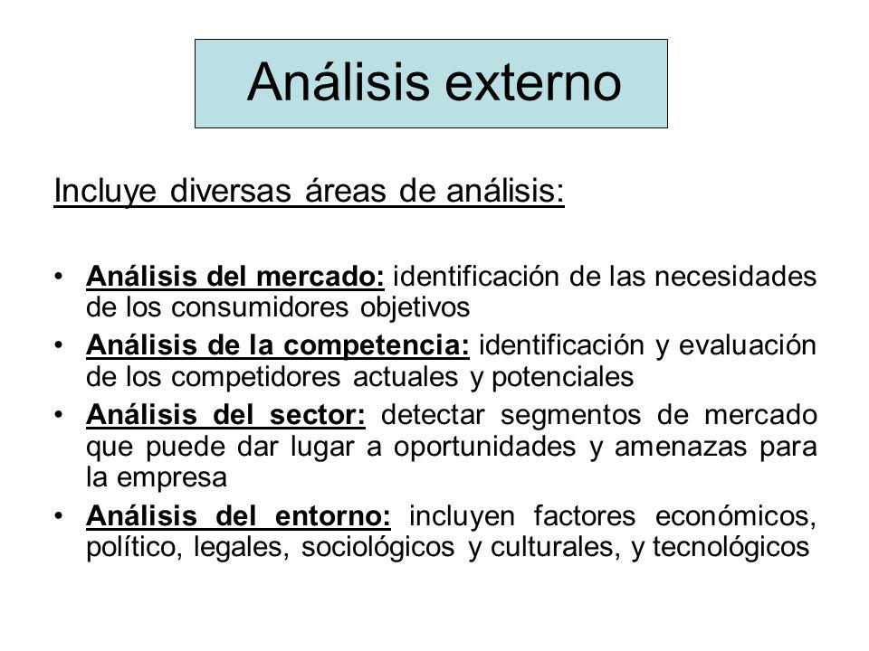 Análisis externo Incluye diversas áreas de análisis: