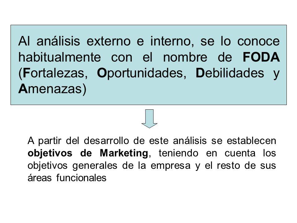 Al análisis externo e interno, se lo conoce habitualmente con el nombre de FODA (Fortalezas, Oportunidades, Debilidades y Amenazas)