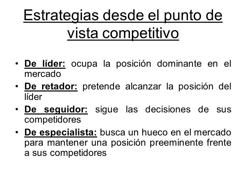 Estrategias desde el punto de vista competitivo