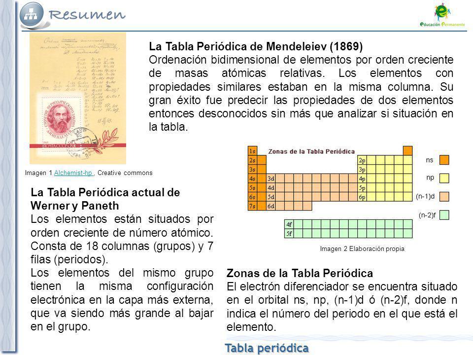 Estructura de los tomos tabla peridica ppt descargar la tabla peridica de mendeleiev 1869 urtaz Choice Image