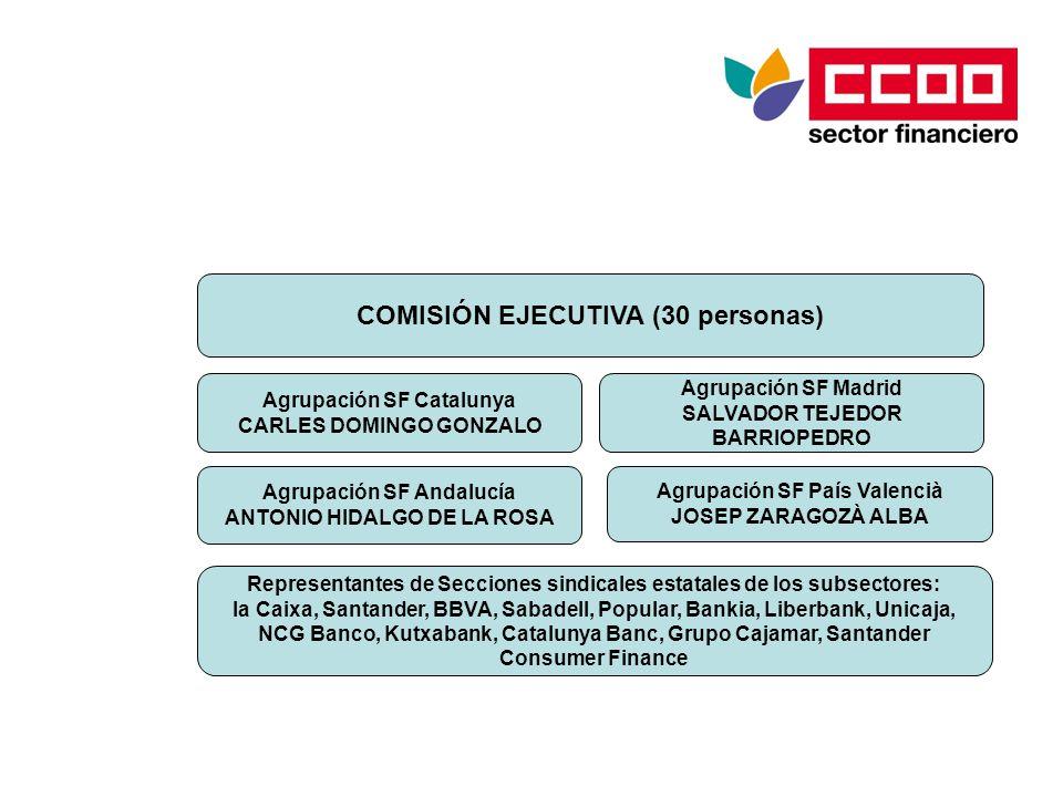 Qu es la agrupaci n de las ccoo del sector financiero for Bankia oficinas zaragoza