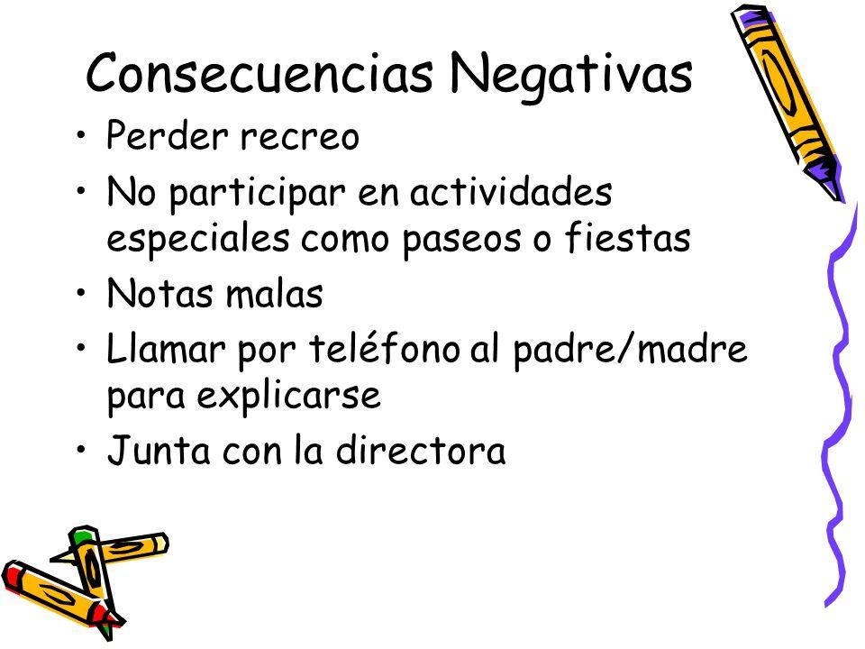 Consecuencias Negativas