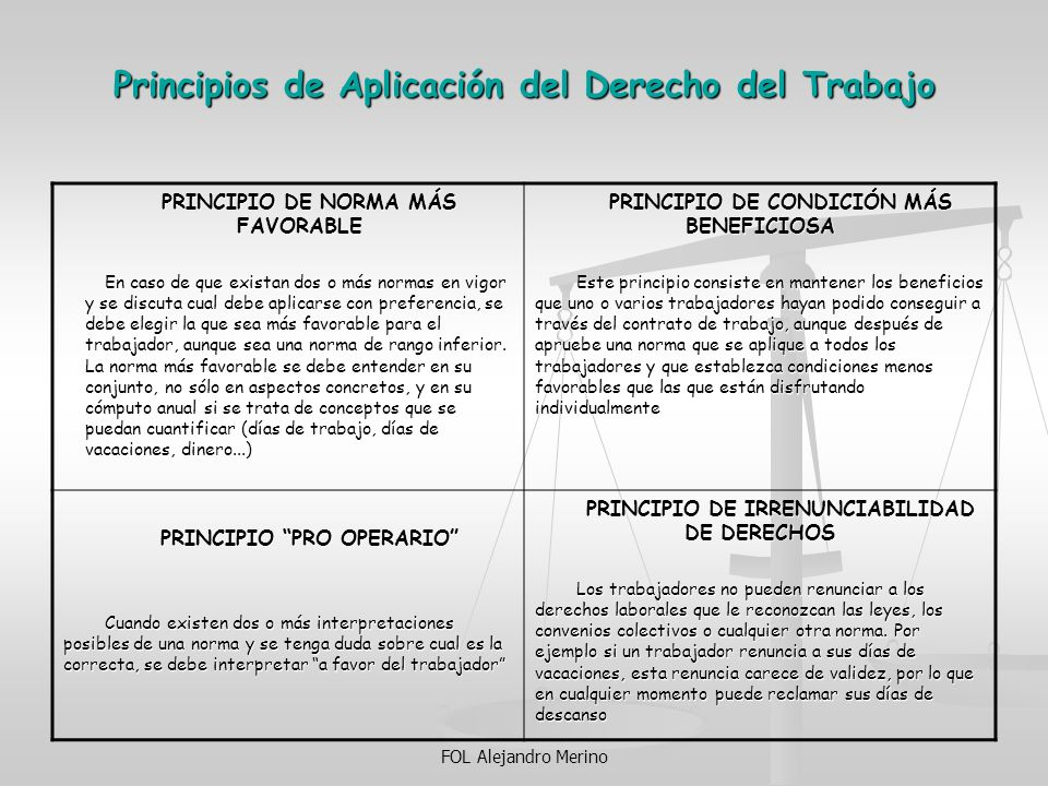 Principios de Aplicación del Derecho del Trabajo