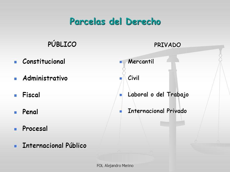 Parcelas del Derecho PÚBLICO Constitucional Administrativo Fiscal