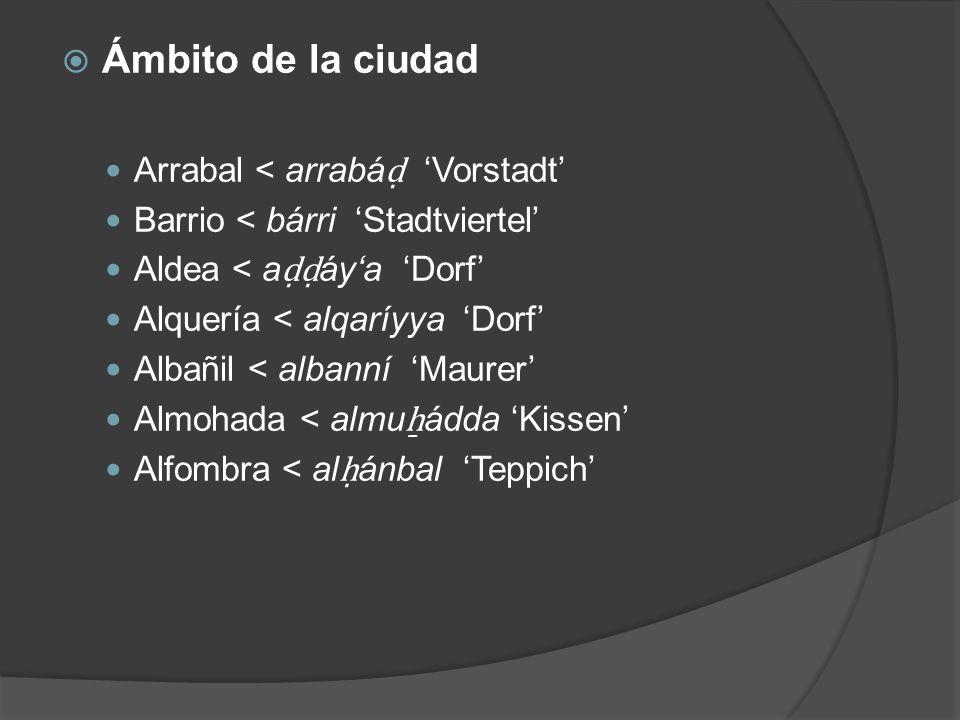 Ámbito de la ciudad Arrabal < arrabáḍ 'Vorstadt'