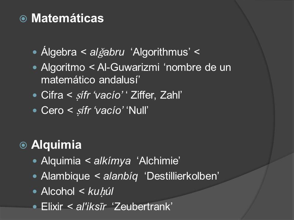 Matemáticas Alquimia Álgebra < alǧabru 'Algorithmus' <