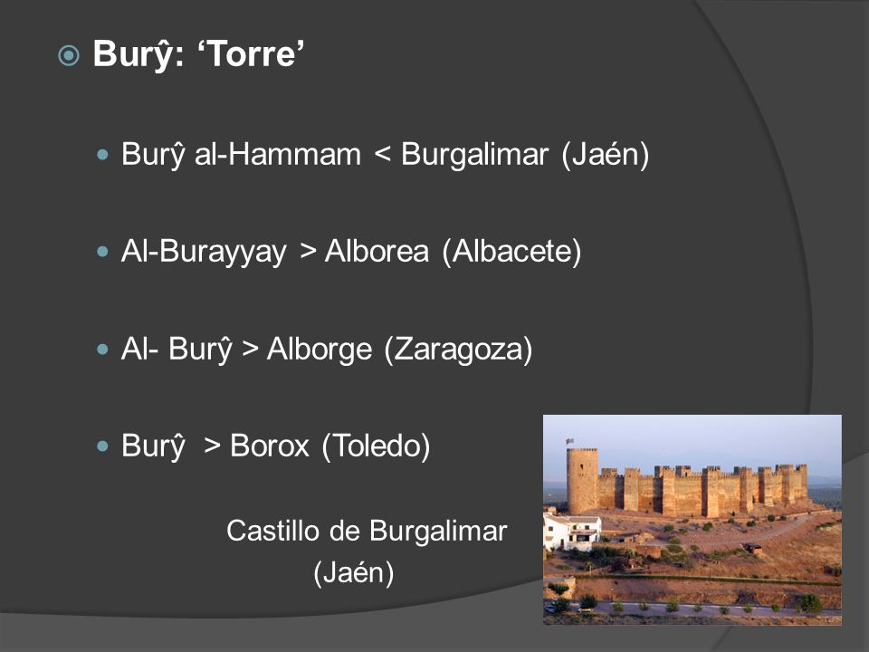 Burŷ: 'Torre' Burŷ al-Hammam < Burgalimar (Jaén)