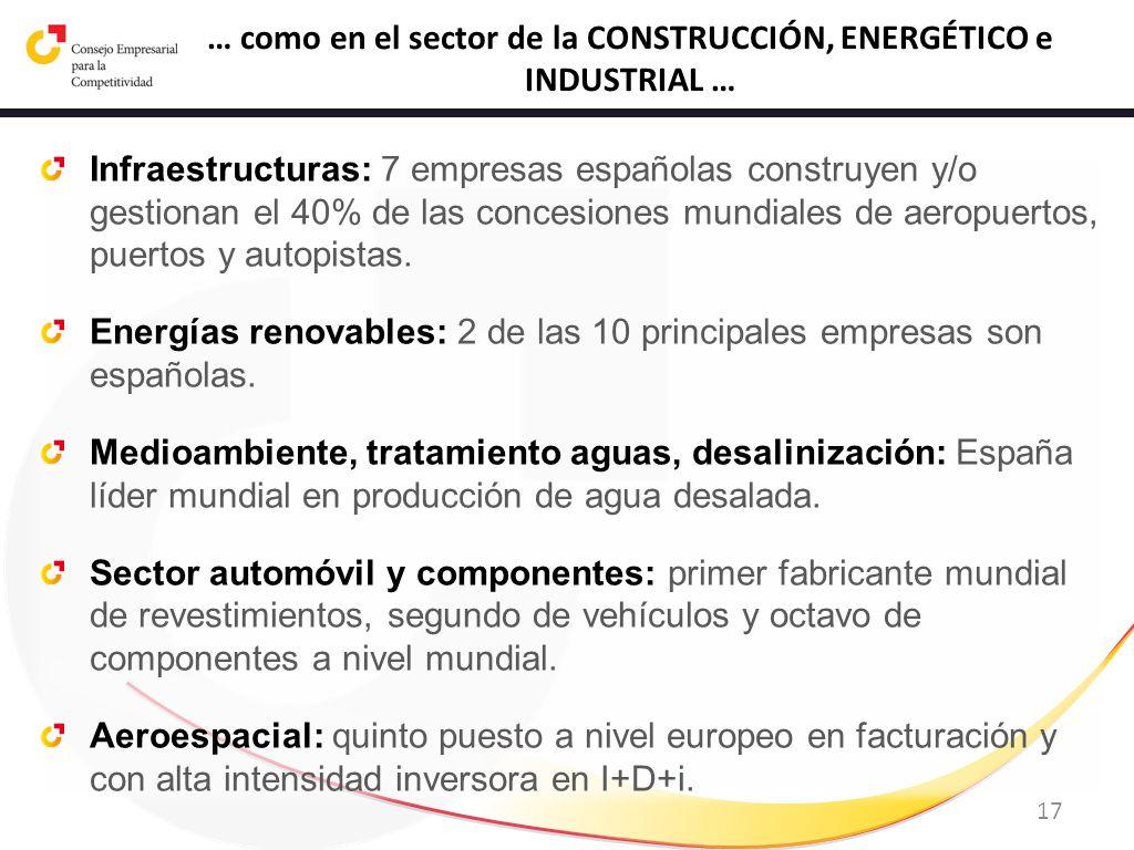 … como en el sector de la CONSTRUCCIÓN, ENERGÉTICO e INDUSTRIAL …